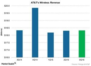 uploads/2015/10/tel-att-wireless-revenue-3q1.jpg
