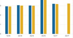 uploads///AMGs actuals vs estimates