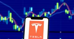 uploads///Tesla Stock price valuation TSLA