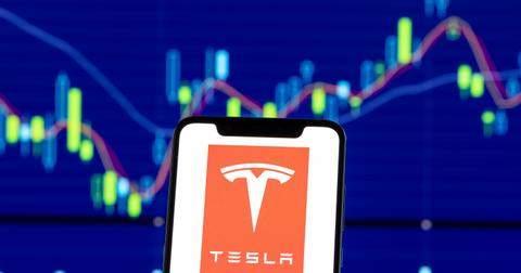 uploads/2019/12/Tesla-Stock-price-valuation-TSLA.jpeg