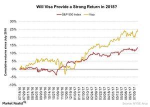 uploads/2017/07/Will-Visa-Provide-a-Strong-Return-in-2018-2017-07-17-1.jpg