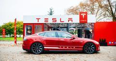 uploads///Tesla stock price tsla