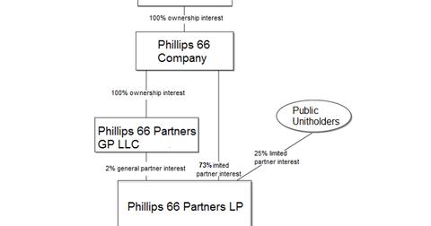 uploads/2015/01/PSXP-prg-structure.png