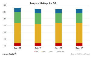 uploads///_Analyst Rating