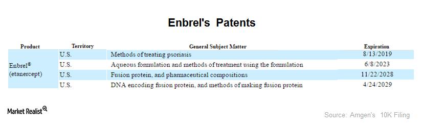 uploads///patents