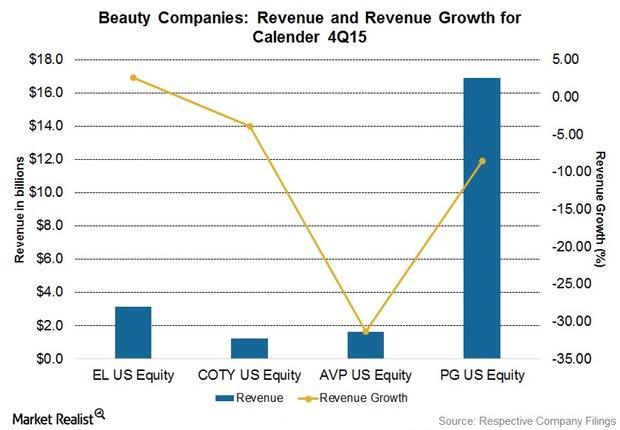uploads///Q Beauty sales