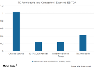 uploads/2017/09/AMTD-and-comp-expected-EBITDA-1.png