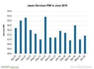 uploads/2018/07/Japan-Services-PMI-in-June-2018-2018-07-14-1.jpg