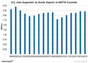 uploads/2018/02/2-NAFTA-1.png