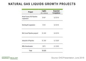 uploads/2018/06/natural-gas-liquids-growth-projects-1.jpg