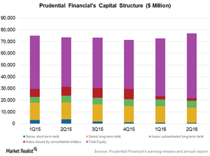 uploads/2016/08/Capital-Structure-4-1.png
