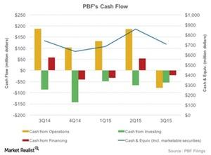 uploads/2016/02/Cash-Flow11.jpg