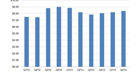 uploads/2014/08/MFA-Book-Value.png