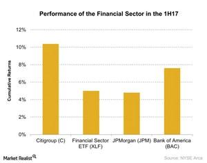 uploads/2017/08/Performance-of-the-Financial-Sector-in-the-1H17-2017-08-29-1.jpg