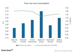uploads/2014/12/Part7_3Q14_fuel-cost_consumption1.png