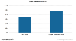 uploads///Growth in ad blockers