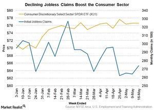 uploads/2015/05/jobless-claims51.jpg