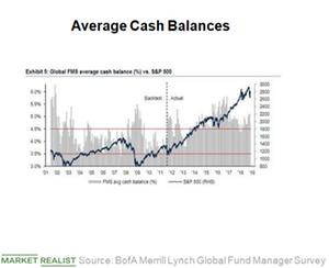 uploads///Cash Balance_BoA