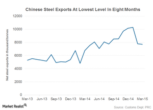 uploads///chinese steel exports