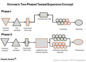uploads/2017/09/TAsiast-phase-1-1.png