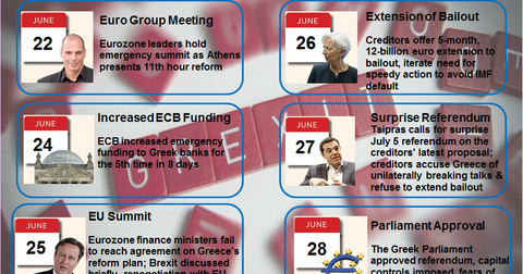 uploads/2015/06/key-dates-for-possible-grexit.png