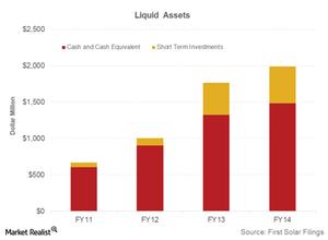 uploads/2015/03/Part-13-Liquidity1.png