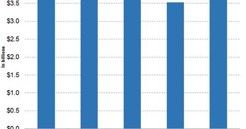 uploads/2019/05/Graph-4-6-1.png