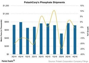 uploads/2017/01/PotashCorps-Phosphate-Shipments-2017-01-26-1.jpg