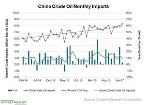uploads/2018/06/Oil-imports-China_New-Logo-1.jpg