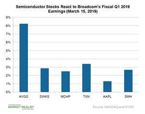 uploads/2019/03/A2_Semiconductors_semi-stocks-react-to-AVGO-Q119-earnings-1.png
