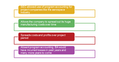 uploads///program accounting