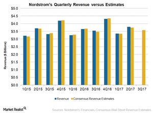 uploads/2017/11/JWN-Revenue-1.png