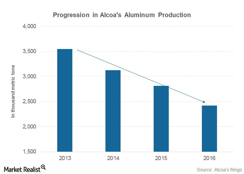 uploads///part  aluminum production