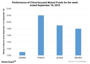 uploads///Performance of China focused Mutual Funds for the week ended September