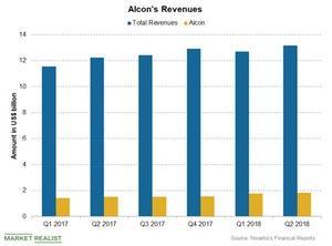 uploads/2018/10/Chart-007-2-1.jpg