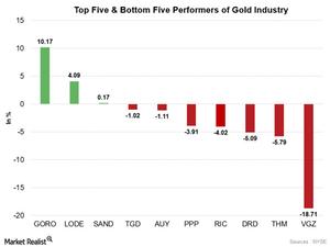 uploads/2016/08/GOLD-STOCKS-1.png