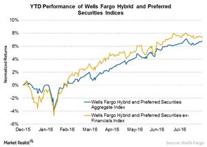 uploads/// Wells Fargo