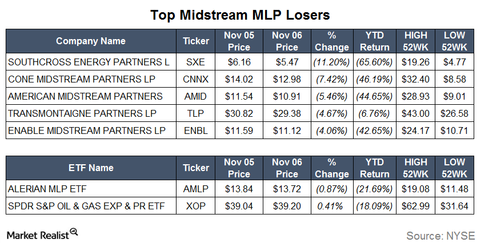 uploads/2015/11/Losers5.png