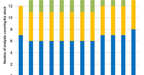 uploads/2017/08/Graph-1-4-1.png