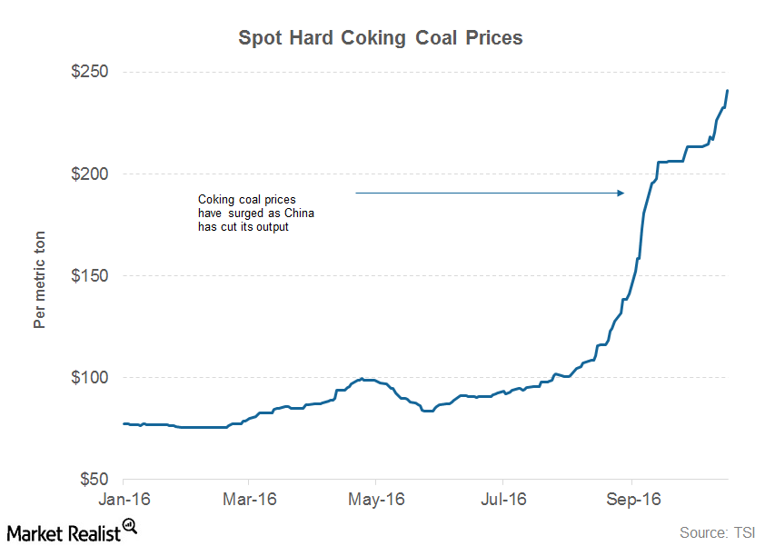 uploads///part  coking coal