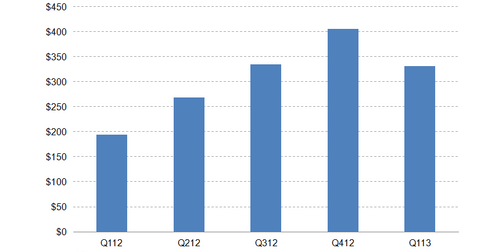 uploads/2013/05/MDC-Holdings.png