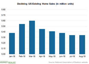 uploads/2018/10/Chart-5-Existing-Home-Sales-1.png