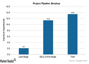 uploads/2016/05/project-pipeline-break1.png