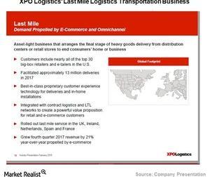 uploads/2018/03/XPO-last-mile-logistics-1.jpg