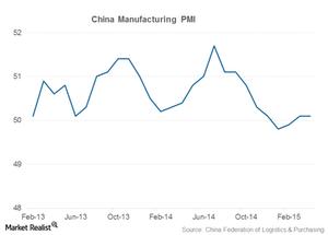uploads/2015/05/china-PMI1.png
