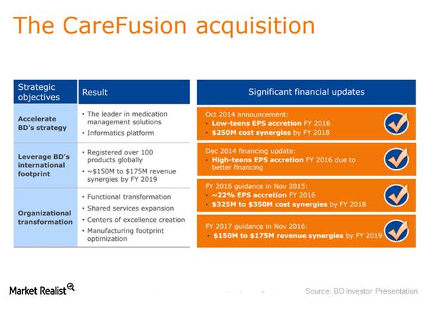 uploads///carefusion acquisition