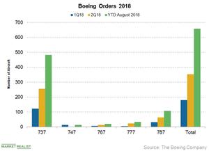 uploads/2018/09/BA-order-2018-1.png