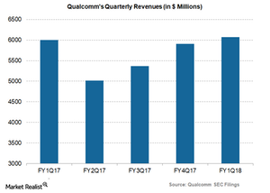 uploads/2018/03/Qualcomm-quarterly-revenues-1.png