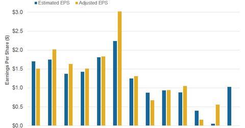 uploads/2017/07/Estimates-7.jpg
