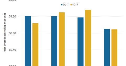 uploads/2018/02/part-5-cash-costs-1.png